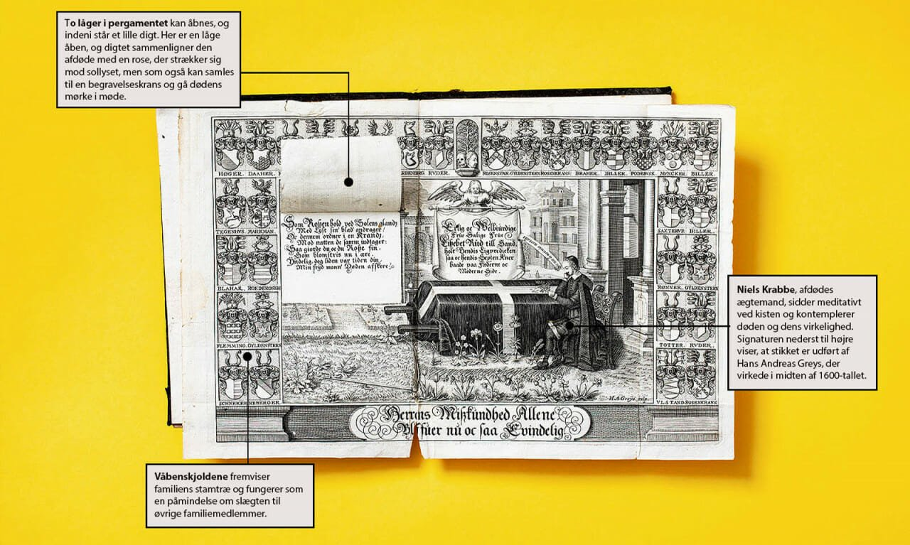 3573f7ab1c16 Stik udgivet i København i 1650 forestillende en adelsmand